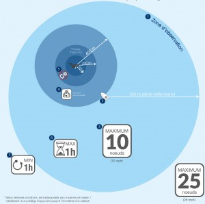 zone observation-v3